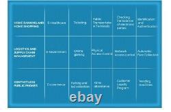 MSR Magnetic Stripe Reader IC Chip Writer EMV MPR100 Bluetooth Mobile SDK MINI